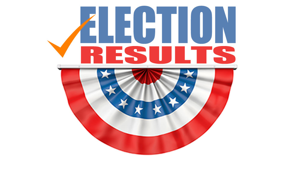 Quick Hits – Mid-Term Election Wrap Up