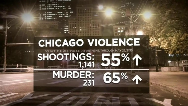 The First Ward Report – Black lives clearly don't matter to Black Lives Matter!